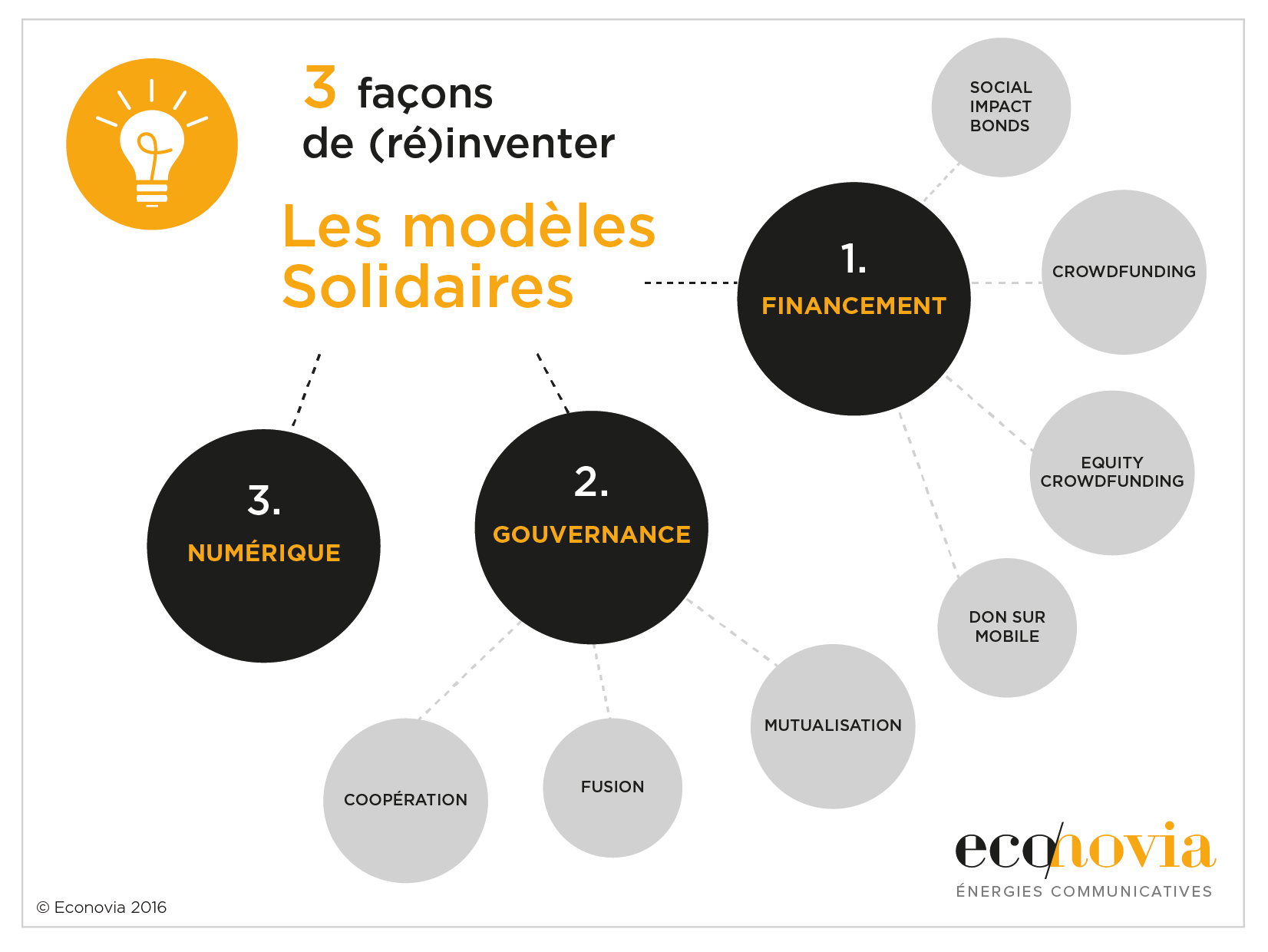 les-modeles-solidaires