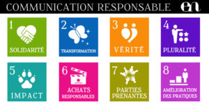 Infographie des 8 principes de la communication responsable